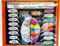 growth mindset displays - Google Search