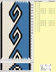 GREAT link for trying out Kivrim tablet weaving pattern - easy to read and under. - GREAT link for trying out Kivrim tablet weaving pattern – easy to read and understand! Weaving : Mastering Widderhorn – Ennea Collective – crafting a fibre life Inkle Weaving Patterns, Weaving Textiles, Loom Weaving, Loom Patterns, Finger Weaving, Inkle Loom, Card Weaving, Make Your Own Card, Weaving Projects