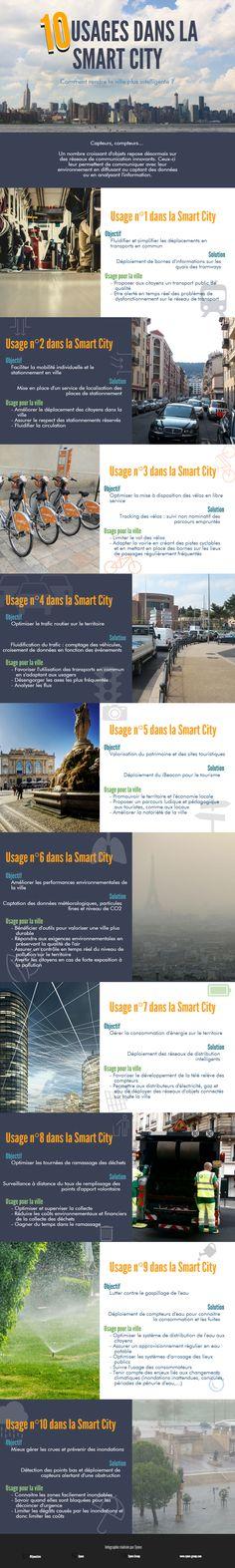 10 Usages dans la Smart City : Découvrez 10 idées pour la ville intelligente de demain, ou comment mieux vivre avec les nouvelles technologies, comment améliorer sa qualité de vie en milieu urbain Open Data, Smart City, Innovation, Cities, Architecture, Projects, Inspiration, Internet Of Things, New Technology