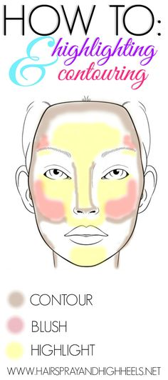 How To: Highlighting & Contouring via                                                                                                            Hairspray and HighHeels Contouring And Highlighting, Contour Makeup, Skin Makeup, Contour Face, Contour Kit, Curly Hair Tips, Curly Hair Styles, Beauty Make Up, Hair Beauty