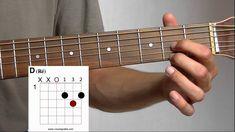 Cours de Guitare débutant : Accords La, Mi, Ré