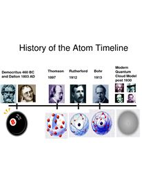 The atomic structure on pinterest timeline atomic theory and atoms