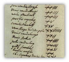 detail van tellijst over de Varkensloterij. Gemeentearchief Gemert-Bakel  inzending stuk van het jaar 2013