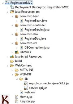 general technical paper presentation topics details eclipse directory structure for java registration using jsp servlet database