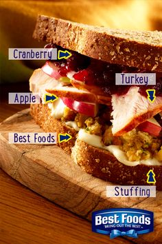 We stuffed a Thanksgiving platter into a sandwich! The combination of turkey, stuffing, cranberry sauce, apples and Best Foods Mayonnaise brings the great taste of the holidays to leftover recipes.