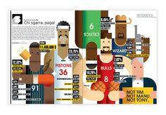 Nba sanctions by Stefano Marra, via Behance