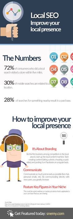 Local SEO How to Improve Your local presence...