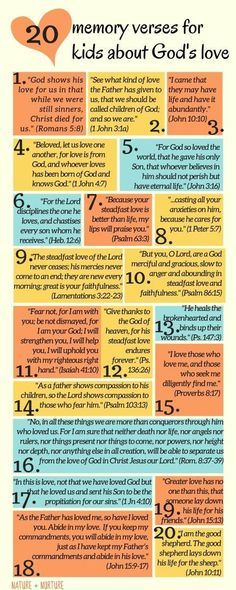 Children's Bible Verses About God's Love (with FREE printable!) The Bible contains many examples of God's love, but this list compiles the best memory verses for kids. Help your child understand God's love better!Verse Verse may refer to: Memory Verses For Kids, Bible Verses For Kids, Bible Study For Kids, Bible Lessons For Kids, Kids Bible Studies, Words Of Encouragement For Kids, Learn The Bible, Spiritual Encouragement, Best Children's Bible