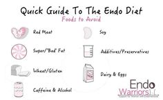 Quick guide to the Endo Diet