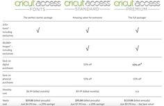 7 Best Cricut access images in 2017 | Fonts, Monograms, Paper envelopes