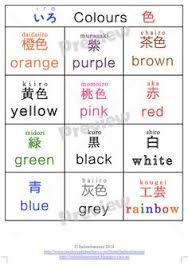 Image result for japanese preposition list