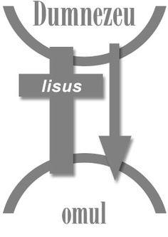 Dumnezeu - Cunoasterea personala a lui Dumnezeu   EveryStudent.ro Atari Logo, Logos, Beautiful, Logo