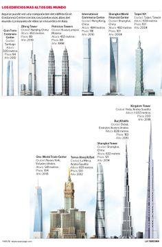 Arabia Saudita comienza a edificar el rascacielos más alto del mundo