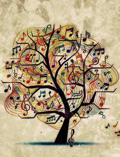 ♫♪  ♪♫♥.....La música es el corazón de la vida. Por ella habla el amor; sin ella…