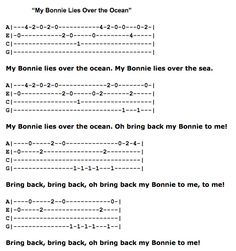Taylor Swift Shake It Off Chords Taylor Swift