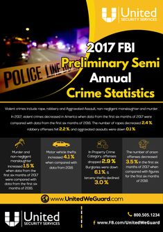 Comparative crime stats of first six months of 2016 and 2017. If you are looking for hiring security services, then visit our website http://www.unitedweguard.com