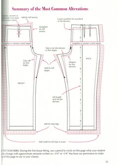 """Crotch Width: What Causes Crotch """"Smiles"""" – 7 Pine Design Sewing Pants, Sewing Clothes, Doll Clothes, Techniques Couture, Sewing Techniques, Pattern Cutting, Pattern Making, Clothing Patterns, Sewing Patterns"""