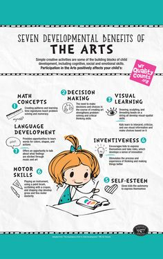 Simple creative activities are some of the building blocks of child development, including cognitive, social and emotional skills. Here are seven ways participation in the Arts positively affects your child. Education Logo Design, Art Education Projects, Art Education Lessons, Art Lessons Elementary, Lessons For Kids, Education Quotes, Learning Quotes, Primary Education, Education Posters