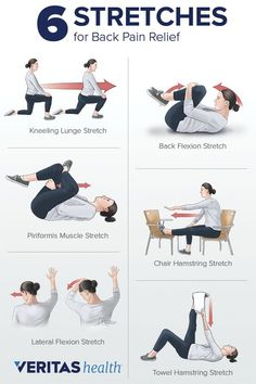 Back Pain Relief: Stretching to Relieve Back Pain # back pain relief remedies Stretching for Back Pain Relief Mid Back Pain, Low Back Pain Relief, Neck And Back Pain, Shoulder Pain Relief, Neck Pain Relief, Lower Back Pain Exercises, Hip Pain, Exercise For Back Pain, Back Pain Stretches