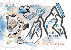 """Die erste Sketchnote zum Thema """"Neue Entwicklungen"""" für den Leuchtfeuer 4.0 MOOC Sketch Note, Education, Light Fixtures"""