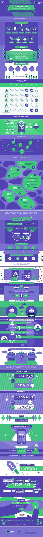 infografika-internetbeta.png (960×11810)