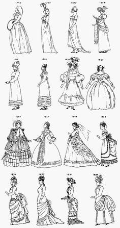 Entenda de Moda: A Moda no Século XIX