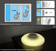 Jellyfish Lighting - wordlessTech