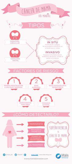 Qué es el cáncer de mama, todo lo que necesitas saber.  #infografia #cancerdemama
