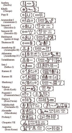 Cartouches of Some of the Ancient Egyptian Royal names.                                                                                                                                                                                 More Egyptian Tattoo, Egyptian Names, Ancient Names, Ancient Egyptian Art, Egyptian Mythology, Ancient Artifacts, Ancient History, Royal Names, Egyptian Kings And Queens