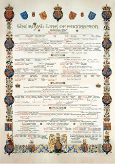 To celebrate Her Majesty's year on the throne, heraldic artist Neil Bromley created an ornate family tree, detailing the royal line of succession since Set down in elegant calligraphy and… British Royal Family History, My Family History, All Family, George Vi, Elizabeth Ii, Royal Line Of Succession, Leicester, Royal Family Trees, Kate Middleton