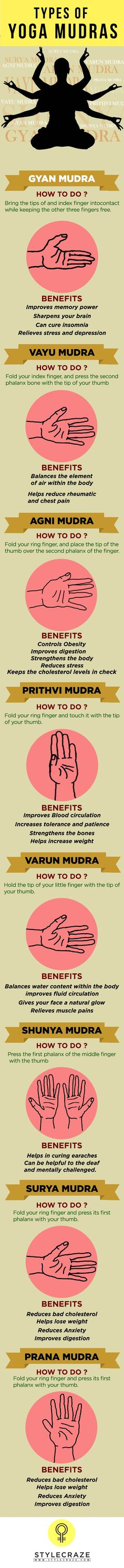 Yoga mudras are not only part of an exercise but a form of spiritual practice to…