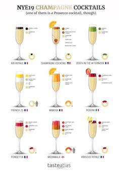 Prosecco Cocktails, Classic Cocktails, Summer Cocktails, Popular Cocktails, Vodka Martini, New Years Cocktails, Champaign Cocktails, Prosecco Punch, Champagne Drinks