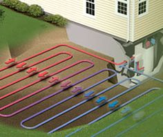 Google Image Result for http://heatingandairconditioning.co/wp-content/uploads/2011/12/geo-therm1.jpg