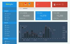 Metro Style Flat UI Kit Responsive Template using HTML5 and CSS3