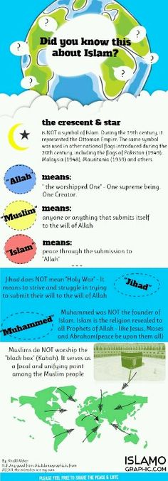 Did you know this about Islam Infographic Islam Religion, Islam Muslim, Muslim Book, Islam Beliefs, Islam Quran, Le Prophete Mohamed, Islamic Teachings, Islamic Quotes, Quran Quotes