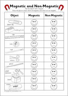 Magneettisuus.