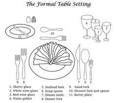 Formal Table Setting Cutlery Martha stewart and November