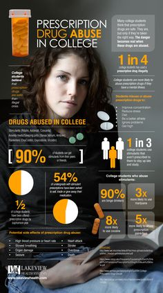 Prescription Drug Abuse in College #Infographics — Lightscap3s.com