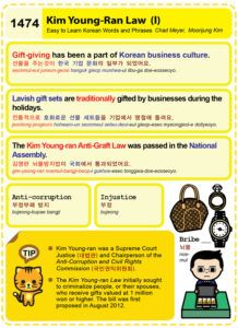 Easy to Learn Korean 1474 – Kim Young-Ran Law (part one).   Easy to Learn Korean (ETLK)