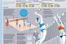 olympic-beach-volleyball-guide_52025fda0241b_w450_h300.jpg (450×300)