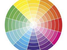 """""""De warme kleuren situeren zich van violetrood tot oranjegeel. De koude kleuren vertrekken van geelgroen tot blauwviolet."""""""