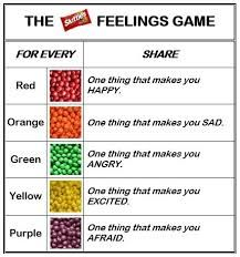 The Emotions Candy Game M&M Feelings Game Could be a fun ice breaker or the start of a debate game. Counseling Activities, Team Building Activities, Leadership Activities, Teacher Team Building, Icebreaker Games For Kids, Anger Management Activities For Kids, Icebreakers For Kids, Social Work Activities, Group Therapy Activities