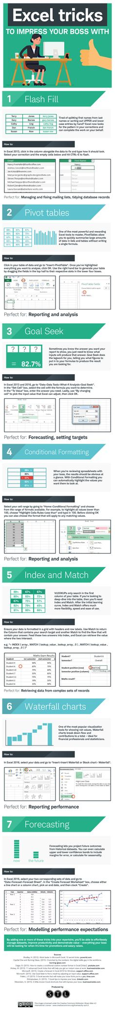 Excel Tricks To Impress Your Boss With