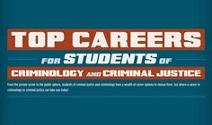 Education Degree, Education College, College Life, Best Online Colleges, Top Careers, Fbi Special Agent, Different Careers, Career Choices, Certificate Programs