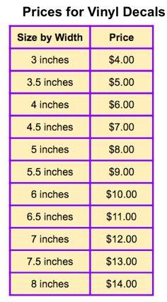 Free Printable Siser Heat Transfer Vinyl Quick Guide How