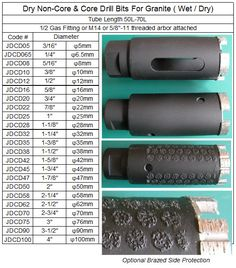 Dry Non-Core & Core Drill Bits made by RM Tech Korea (StoneTools Korea®) provides the highest quality. http://www.stonetools.co.kr/core_drill_non_core_drill.htm