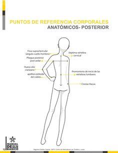 Manual de patronaje CMT - SENA Dress Patterns, Sewing Patterns, Modelista, Mode Masculine, Jacket Pattern, Fashion Sewing, Pattern Books, New Image, Pattern Making