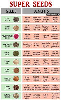 HEALTH BENEFITS OF SEEDS