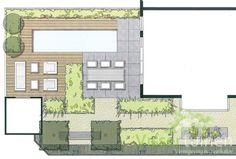 Projekt wielkości ogrodu