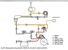 volvo penta wiring harness diagram car motor wki pinterest rh pinterest com 1994 volvo penta 4.3 wiring diagram volvo penta wiring diagram alternator